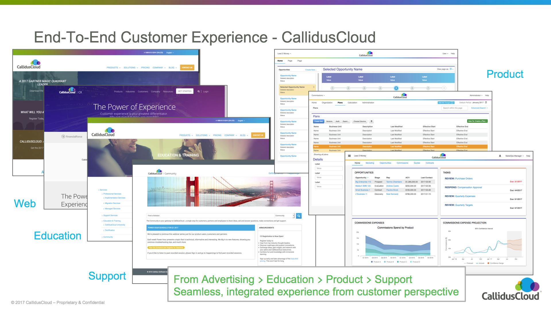 CallidusCloud UI Guidelines V3 0